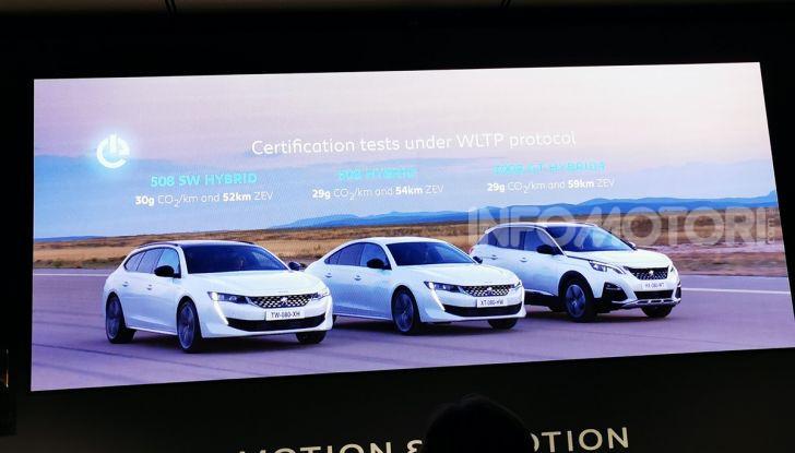 [VIDEO] La prova su strada di tutta la gamma Plug-In Hybrid di Peugeot - Foto 32 di 32