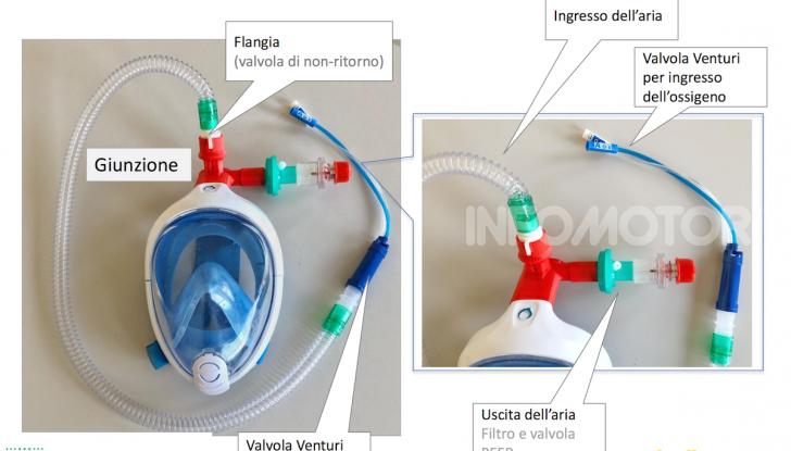 Ingegno e cuore italiano: Dallara trasforma una maschera da sub in un respiratore - Foto 2 di 4