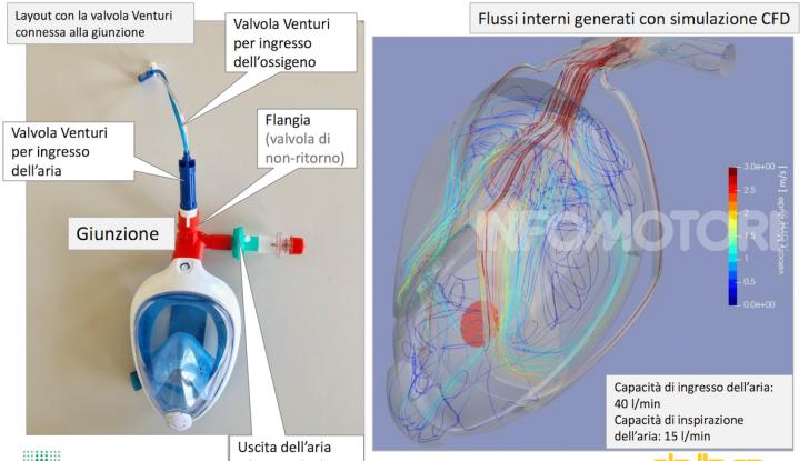 Ingegno e cuore italiano: Dallara trasforma una maschera da sub in un respiratore - Foto 3 di 4