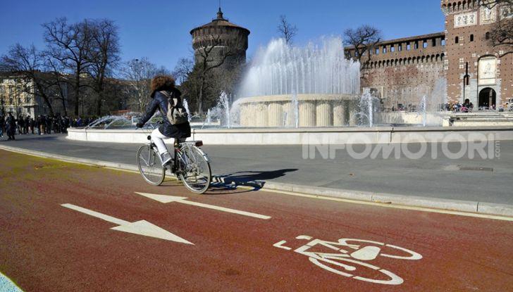 Milano progetto ciclabilità Coronavirus 2020