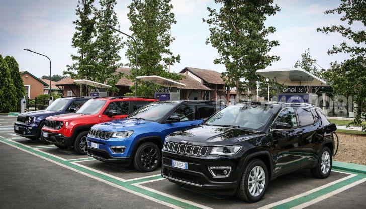 Jeep: Renegade e Compass 4xe ridefiniscono gli standard delle auto ibride plug-in - Foto 1 di 34