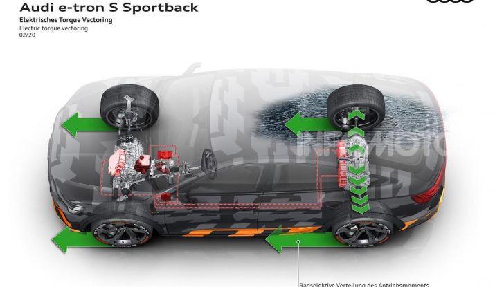 Audi: ecco la nuova trazione integrale elettrica della gamma e-tron - Foto 6 di 13