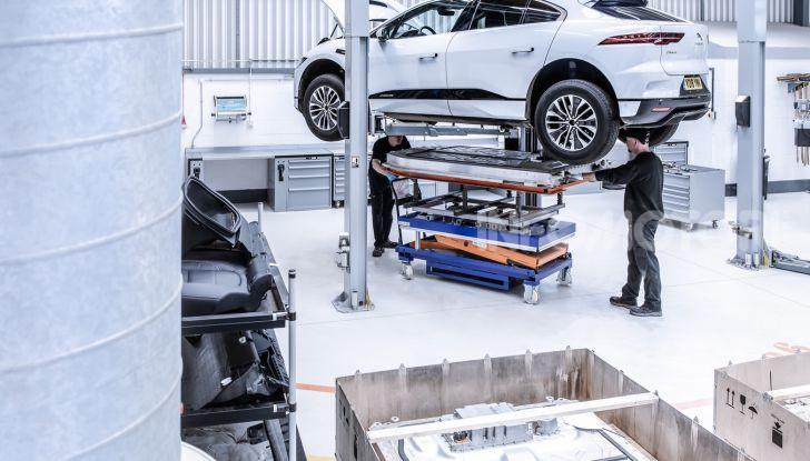 Jaguar e-Pace Project Reality