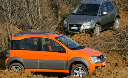 Fiat Panda Cross – Test Drive - Foto 65 di 104