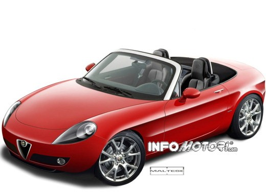 Alfa Romeo Duetto - Foto 1 di 31