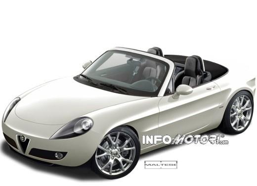 Alfa Romeo Duetto - Foto 3 di 31