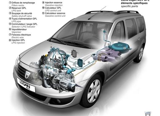 Dacia Gamma 2009 - Foto 20 di 99