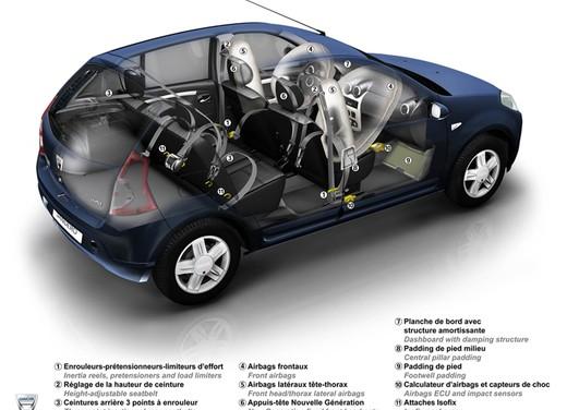 Dacia Gamma 2009 - Foto 75 di 99