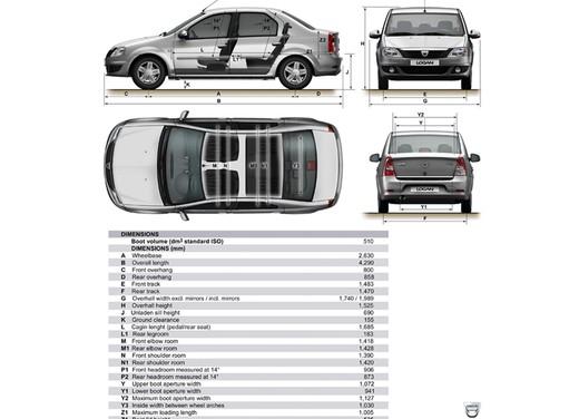 Dacia Gamma 2009 - Foto 84 di 99