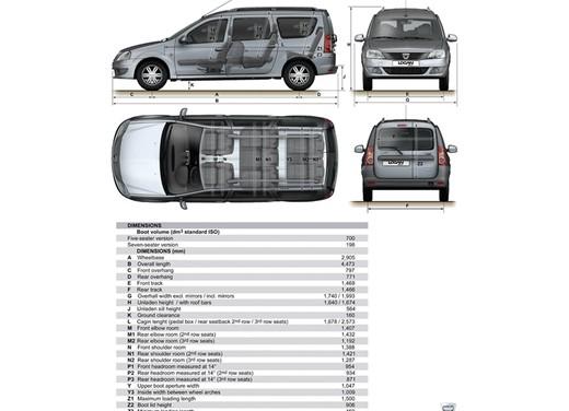 Dacia Gamma 2009 - Foto 99 di 99