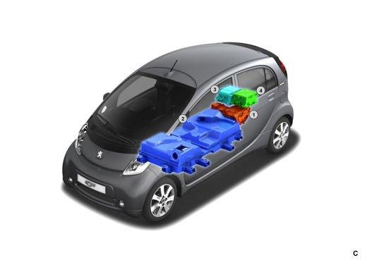 Peugeot iOn presto la prova di Infomotori - Foto 13 di 19
