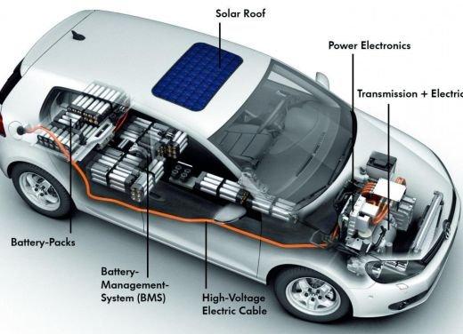 Volkswagen: carburante fossile e combustione, tutti i dati sulla CO2 - Foto 16 di 17