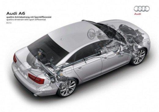 Nuova Audi A6 arriva in concessionaria aspettando la Audi A6 Avant e la Audi S6 - Foto 6 di 7