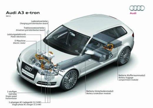 Nuova Audi A3 2012 disponibile in 4 varianti - Foto 16 di 22