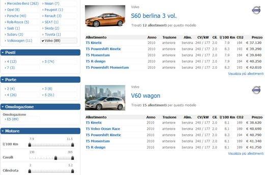 1100 Auto con il Superbollo, la lista completa - Foto 9 di 12