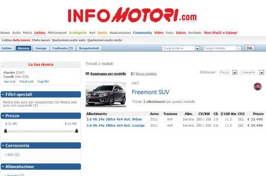 1100 Auto con il Superbollo, la lista completa - Foto 10 di 12