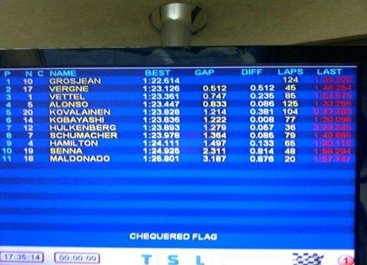 F1 test Barcellona: Alonso e la Ferrari chiudono al quarto posto - Foto 1 di 32