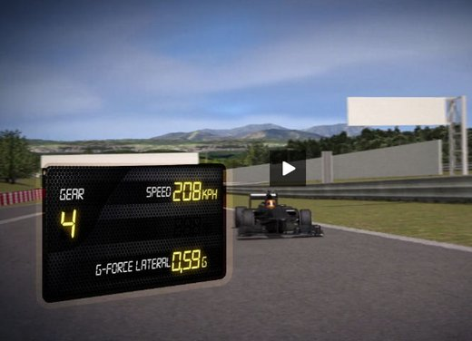 F1 GP Ungheria 2012: video Pirelli