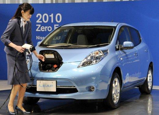 Eco incentivi auto dal 14 marzo 2013, condizioni e modalità d'accesso - Foto 15 di 16