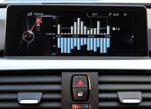 BMW Serie 3, prestazioni e consumi della versione ibrida - Foto 33 di 33