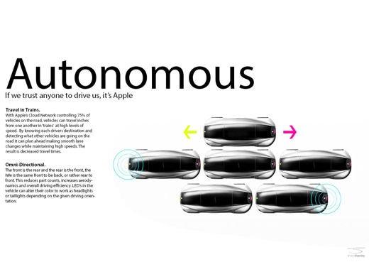 Tre veicoli elettrici, il nuovo progetto di car sharing di Apple - Foto 13 di 18