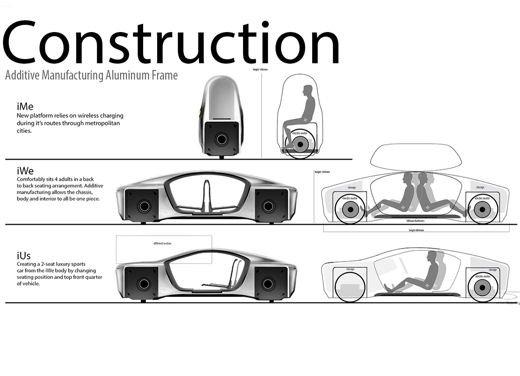 Tre veicoli elettrici, il nuovo progetto di car sharing di Apple - Foto 16 di 18