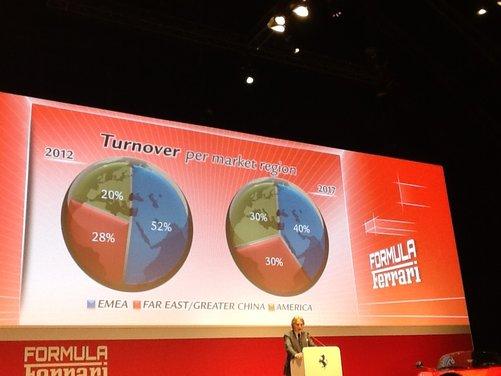 Montezemolo si dimette, Marchionne nuovo presidente Ferrari - Foto 3 di 16