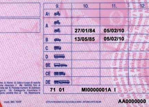 Nuovo codice della strada: la super multa salva i punti della patente