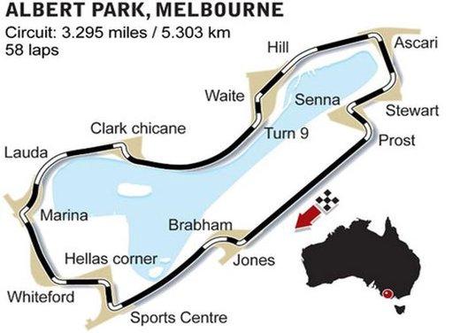 Formula 1 GP di Australia 2014, storia e numeri del circuito