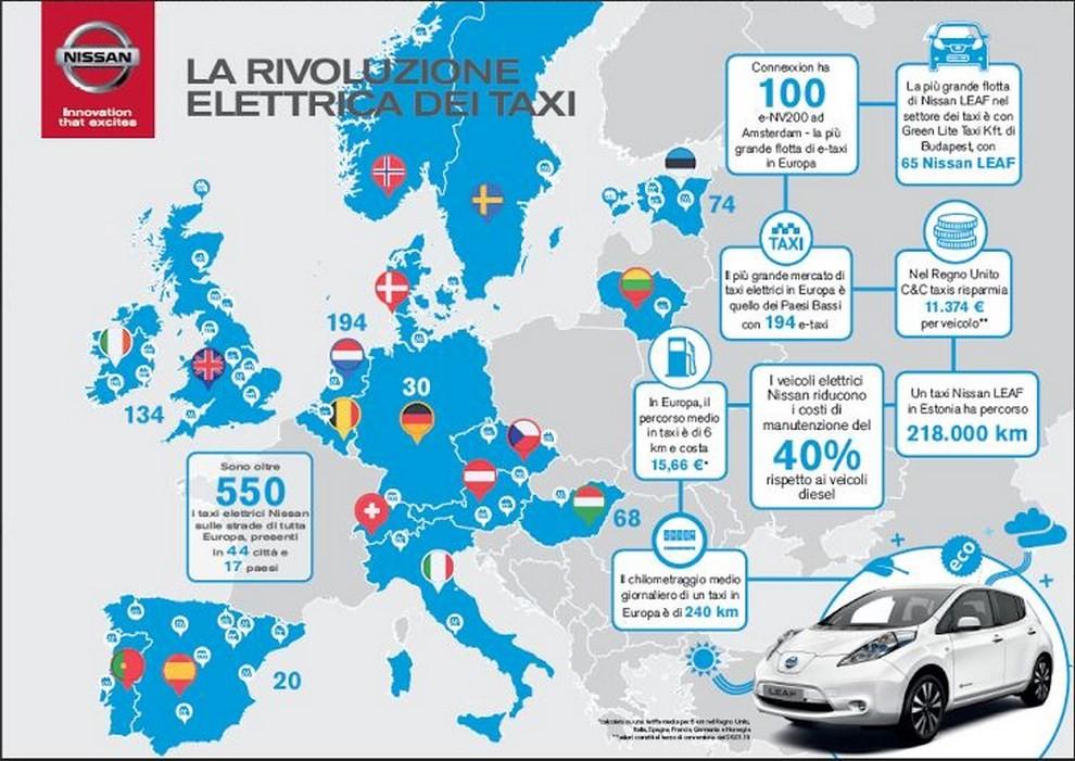 Il Comune di Milano propone 500 licenze per taxi elettrici - Foto 3 di 6